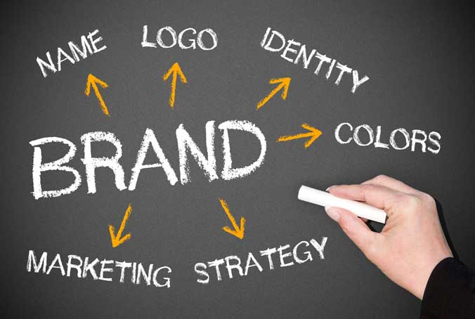 Image result for business branding